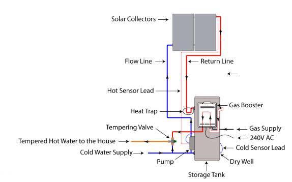Buffer Tank Manufacturer MLT Buffer Tanks For Heating